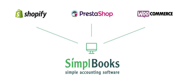 Online store integrations